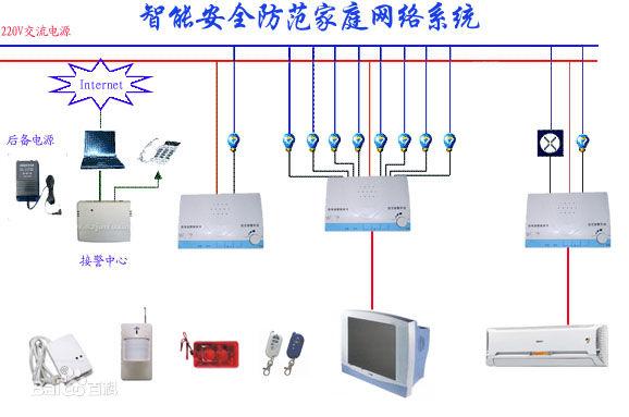家庭网络系统